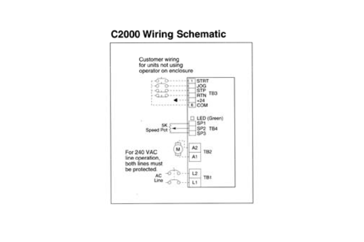 Cycletrol® C2000 DC Adjustable Speed Controllers